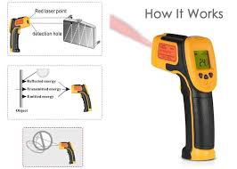 How-does-an-Infrared-Thermometer-Work