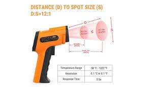 How-to-Use-Non-Contact-Infrared-Thermometer